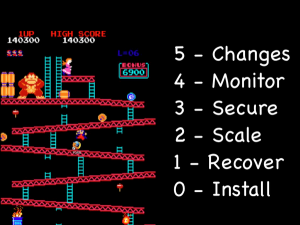 The Donkey Kong DevOps analogy