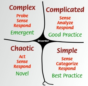 cynefin_framework2c_february_2011_28229